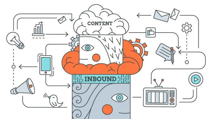 w4U_inbound-vs-content_marketing.png