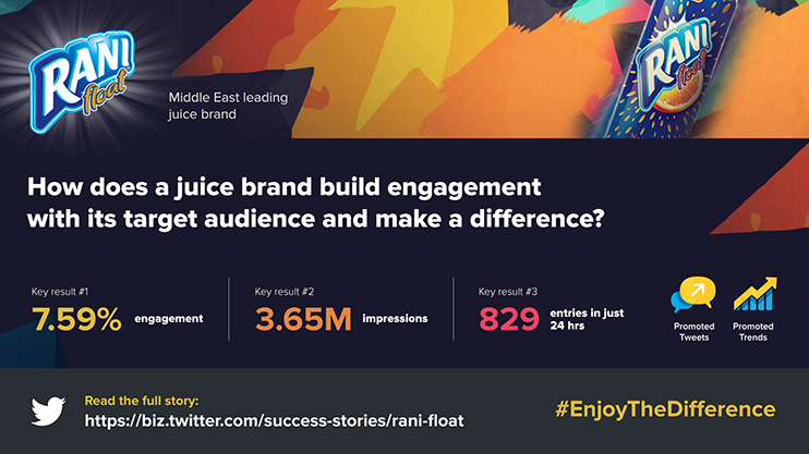 Rani Float - Twitter infographic by Wings4U B2B marketing